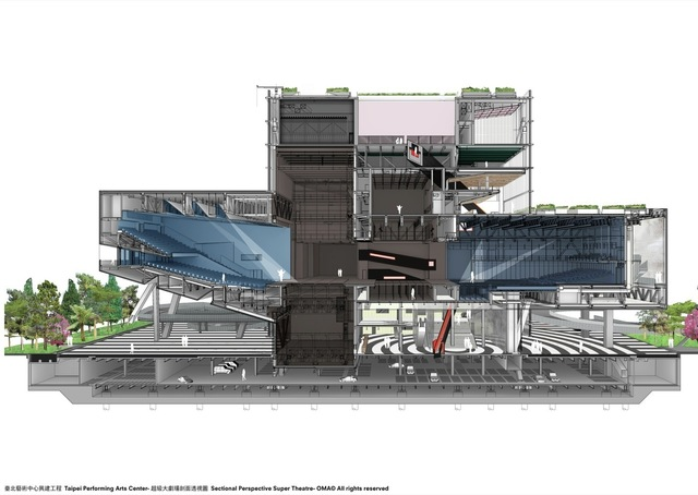 tpac_sectional-perspective-super-theatre-copyright-oma.jpg